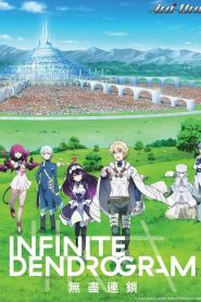 Infinite Dendrogram 2020 en Streaming HD Gratuit !